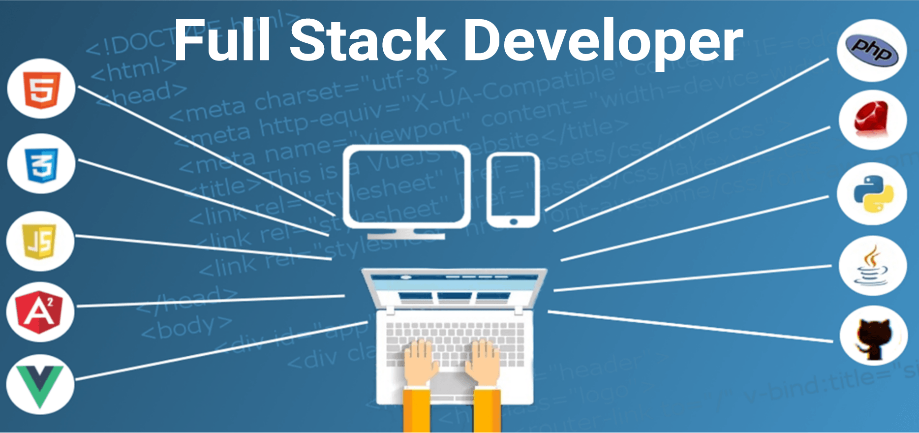 Role of a Full stack developer in creating your website -